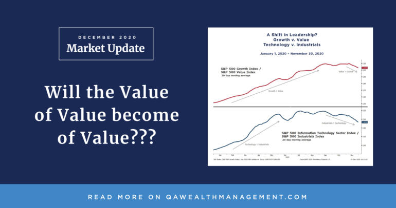 Market Update December 2020 – Will the Value of Value become of Value???