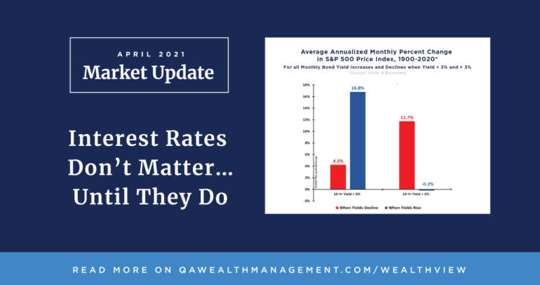 Market Update April 2021 – Interest Rates Don't Matter…Until They Do
