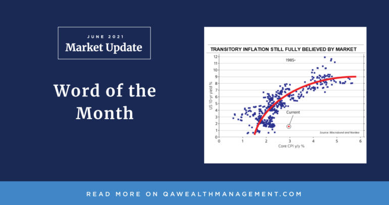 Market Update June 2021 – Word of the Month